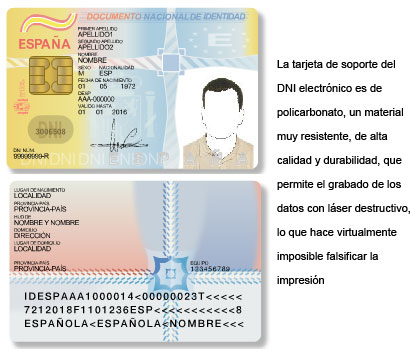 Herramienta generación aleatoria de documentos DNI, NIE y ...