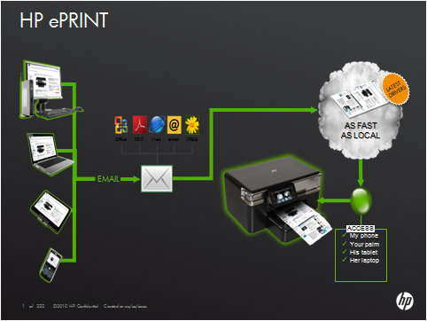 hp_eprint