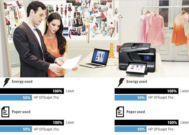 la impresión en toda oficina