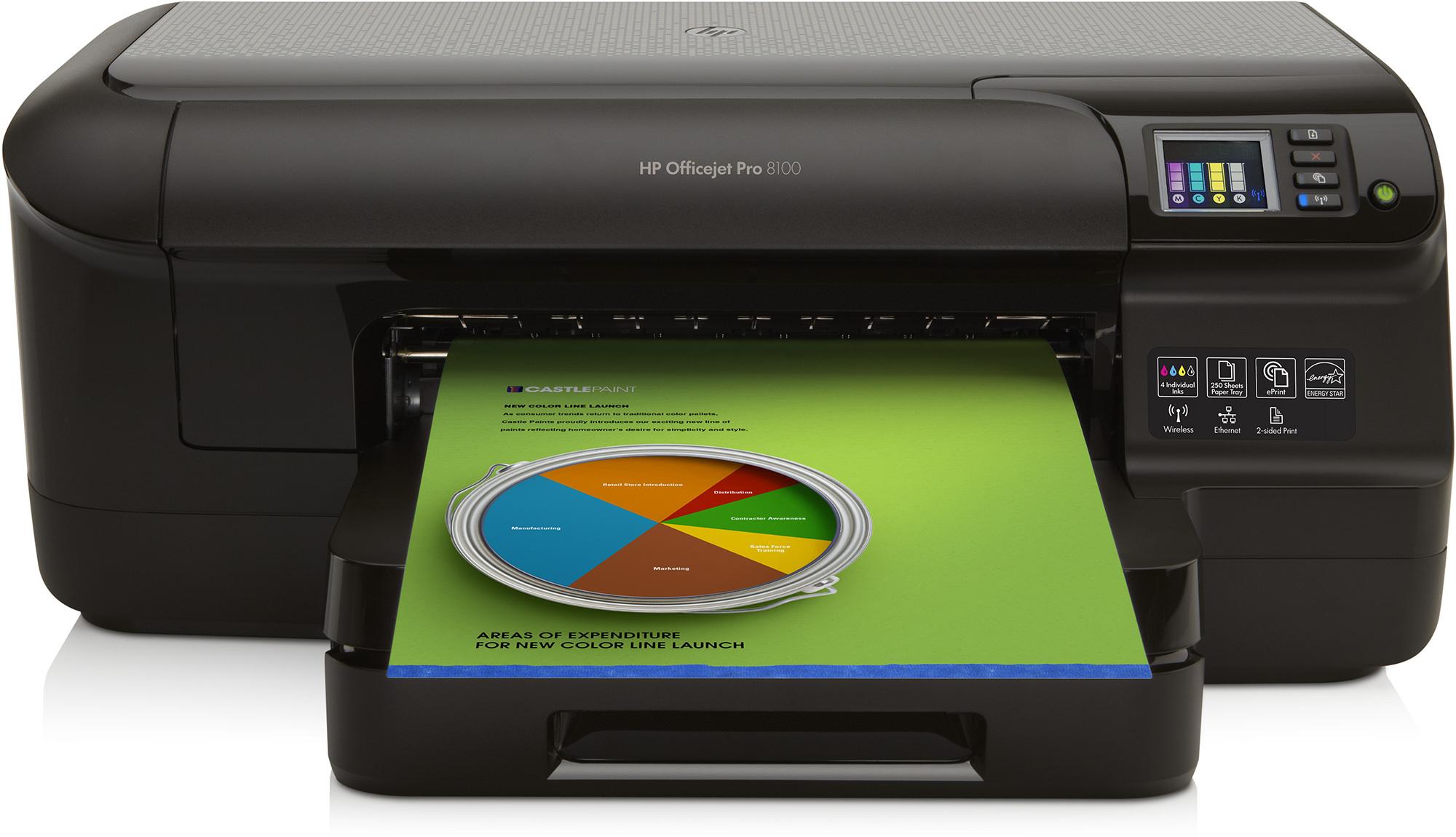 Coste por página en impresoras de tinta gama básica (y III)