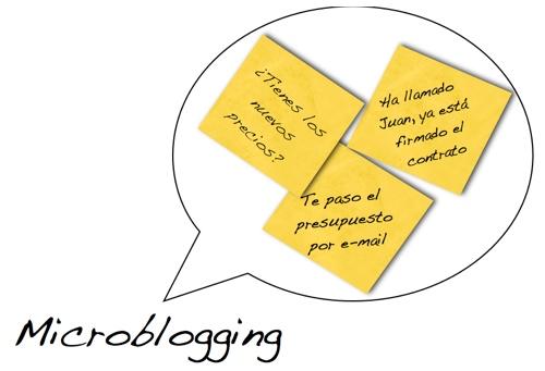 esquema_microbloggin