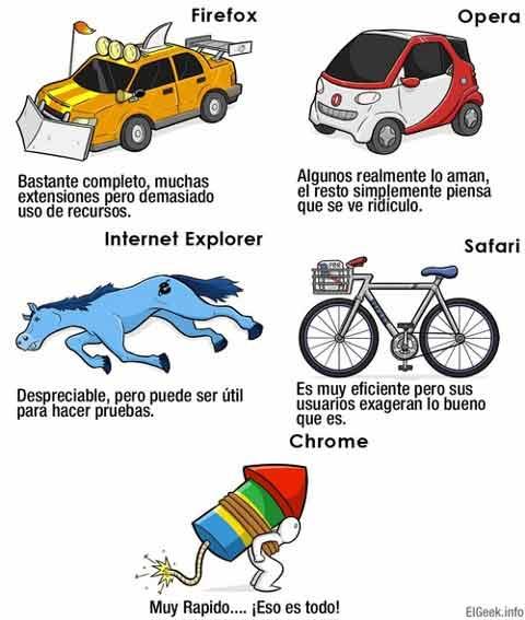 navegadores-transportes
