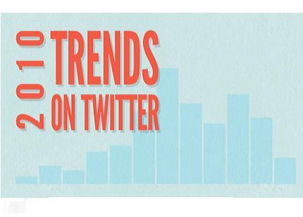 twitter_trending2010