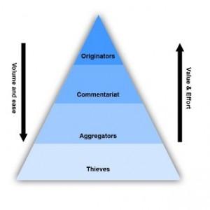contenido-piramide