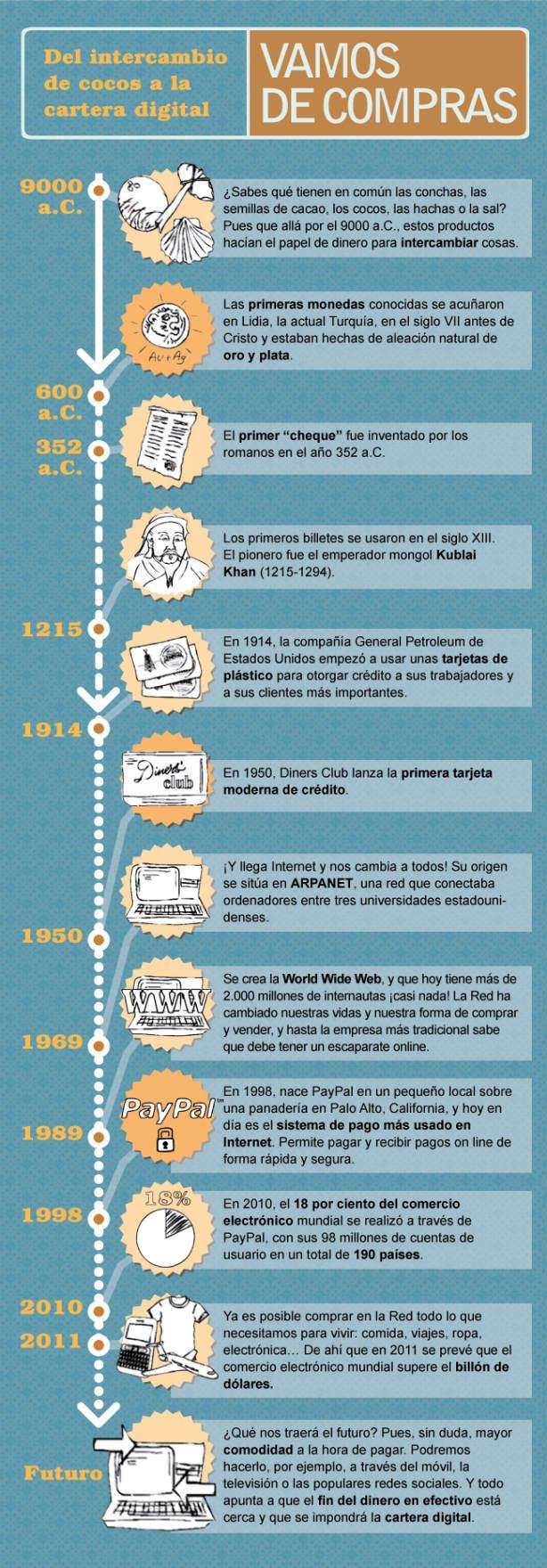 infografia_comercio