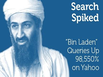 La muerte de Bin Laden bate récords en las redes sociales