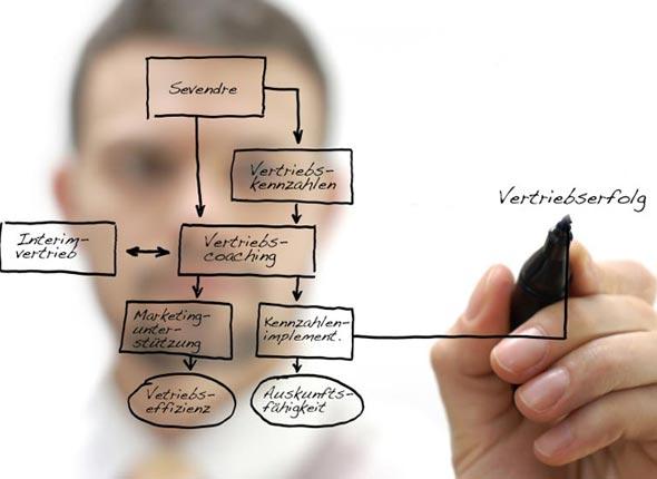 gestion_empresa