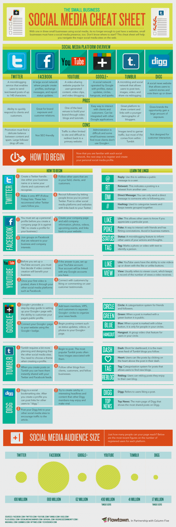 pymes_redessociales_infografia
