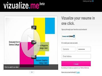 Haz de tu currículum una infografía con Visualize.me