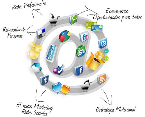 congreso_marketing-online