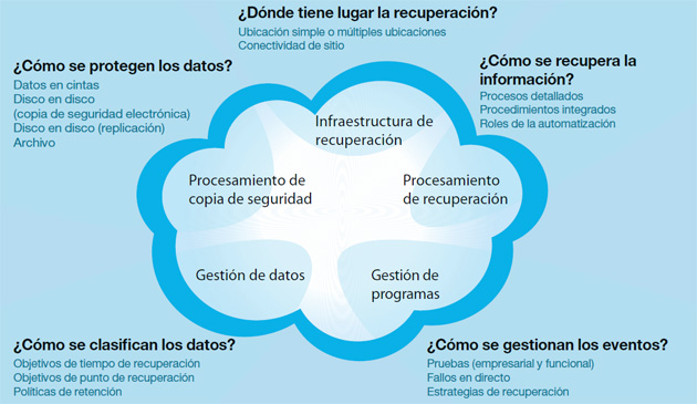 resiliencia-wp-hp