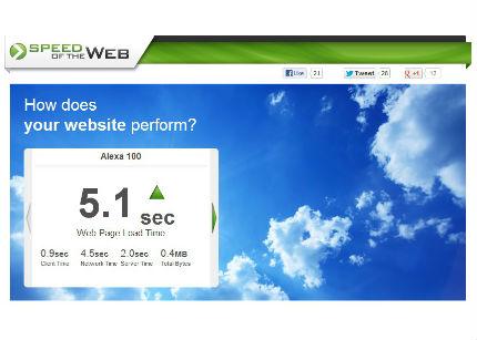 speedoftheweb