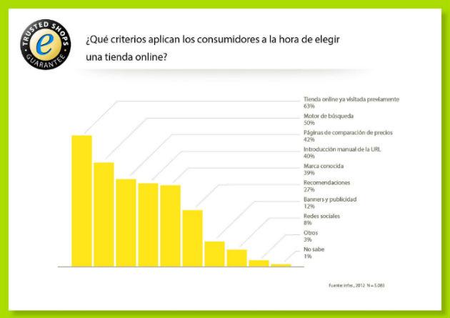 ecommerce_grafico