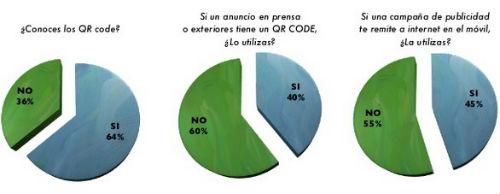 estudio_codigoqr