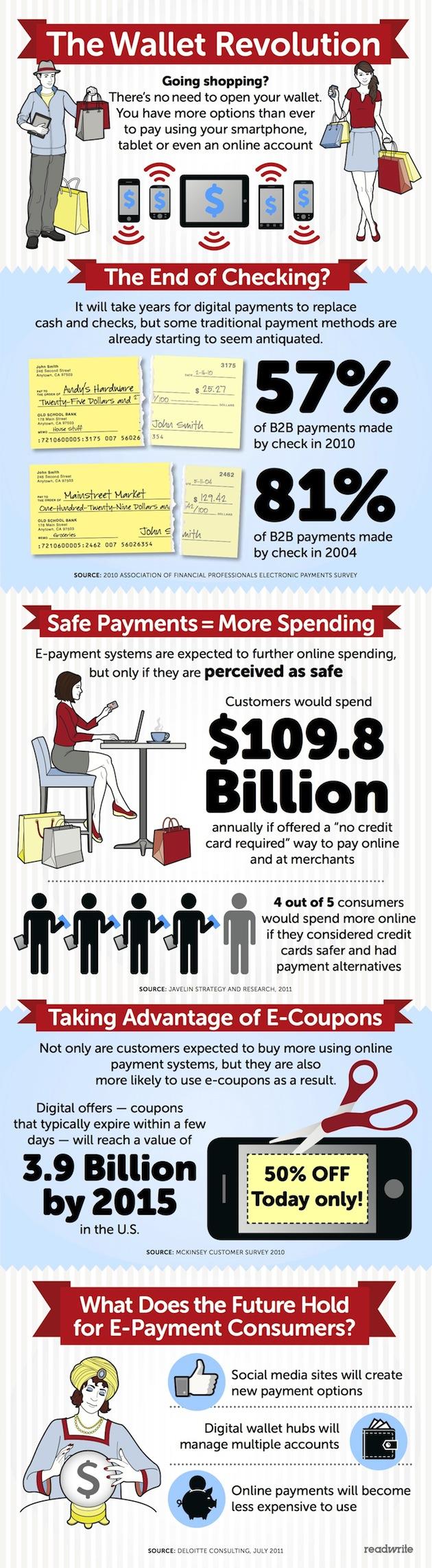 wallet_infografia