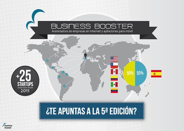 Business Booster repartirá en su quinta edición 5.000 euros por start up