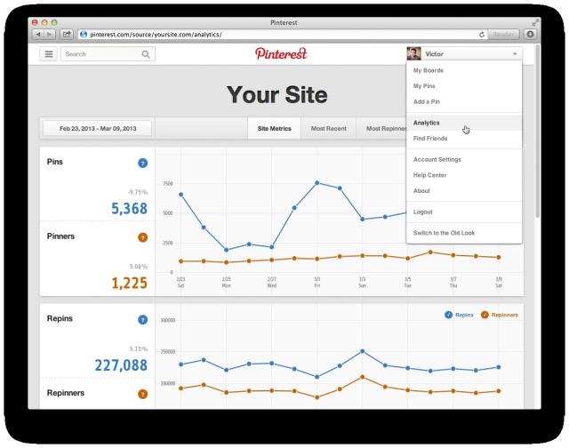 pinterest_webanalytics