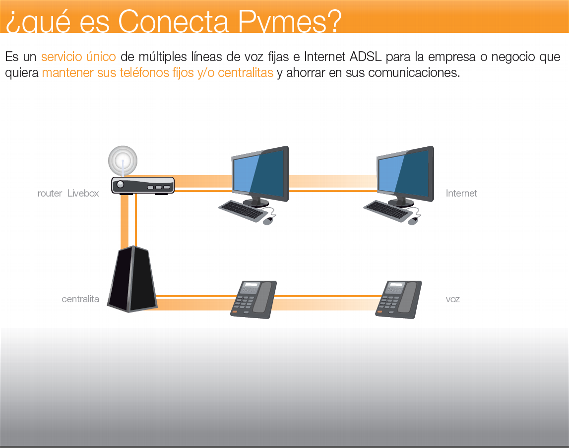 conecta_pymes