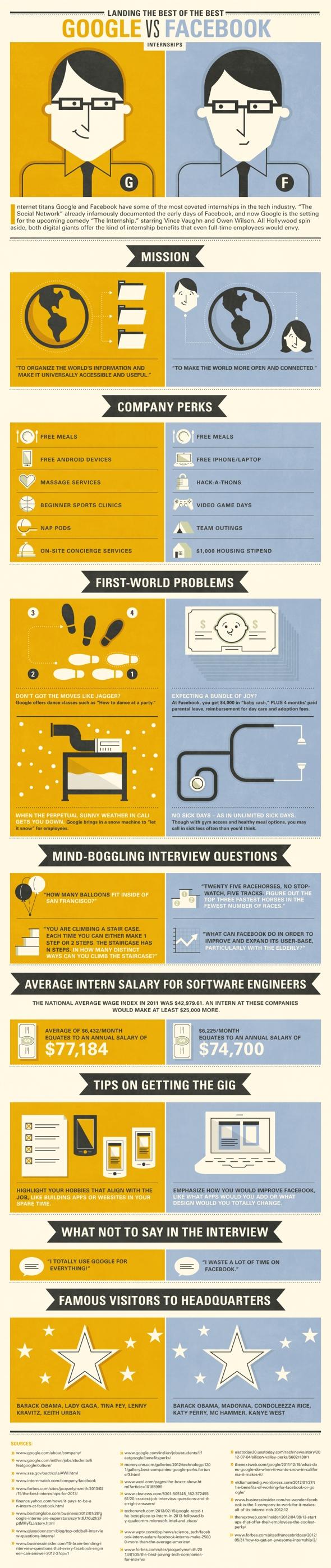 google-vs-facebook-interns