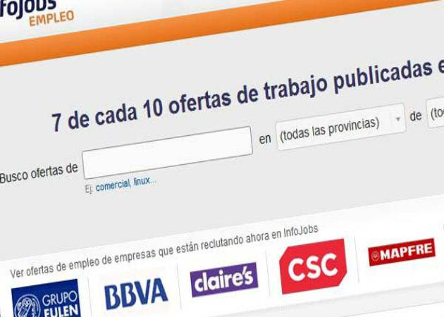 Dos empresas españolas en la lista Best Workplaces Europa 2013