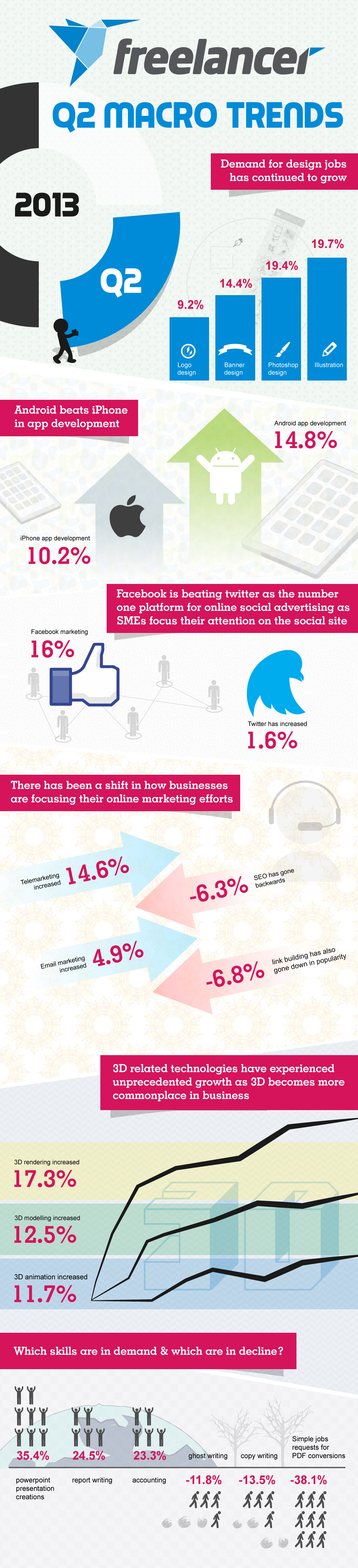 freelancer-infografia