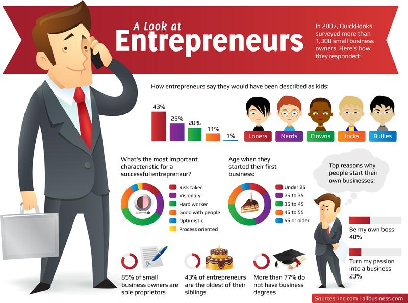 15 maneras de que promuevas en tus hijos el espíritu empresarial