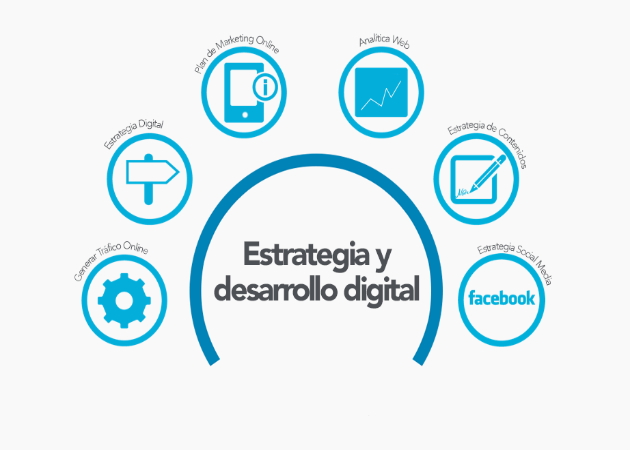 La estrategia digital será clave en el futuro de las empresas