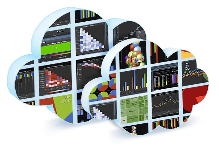 SaS y Gigas firman un acuerdo. Nace SAS Visual Analytics en Cloud