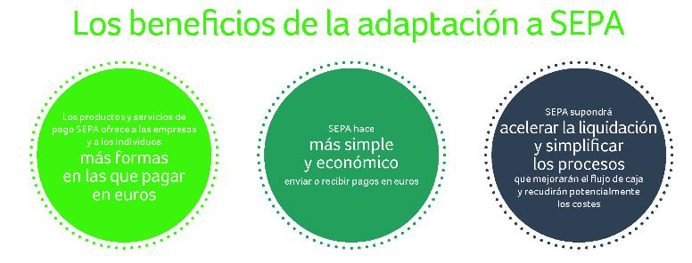 beneficios_sepa