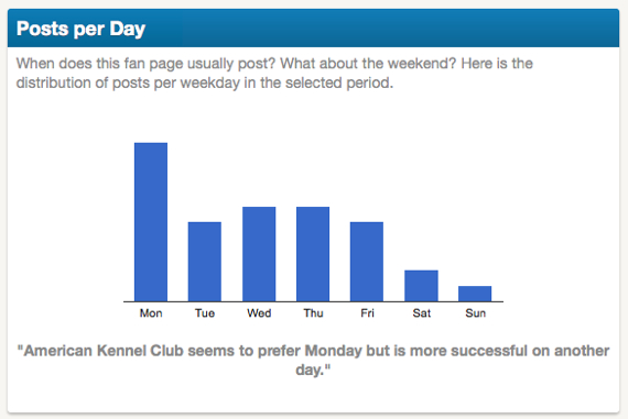 4-posts-per-days