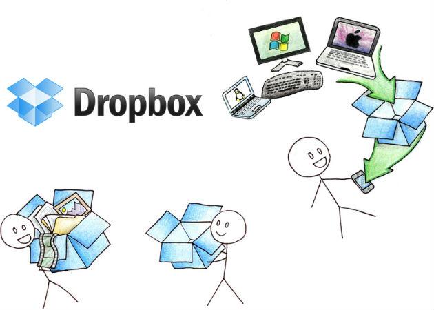 Las mejores alternativas a Dropbox