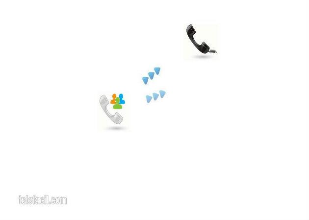 Telefácil actualiza Llamada Duocom, su app para pymes y autónomos