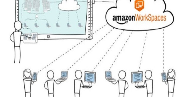 Amazon WorkSpaces llega a Europa