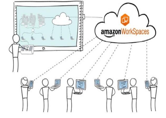 Amazon WorkSpaces llega a Europa