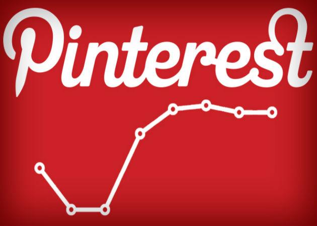 Pinterest lanza nuevas herramientas de análisis para empresas