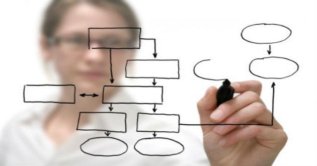 Cliento, herramienta para medir el talento empresarial