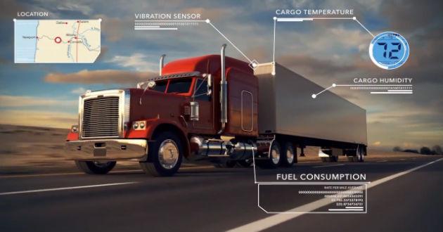 Software AG presenta Smart Logistics para ayudar a las empresas de transporte