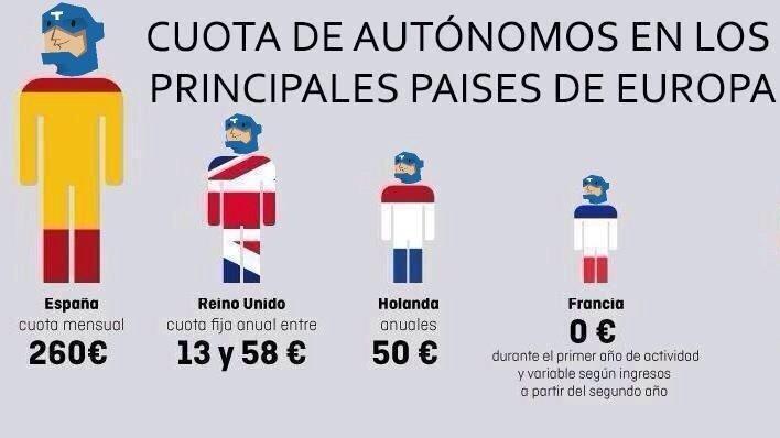 cuota_autonomos