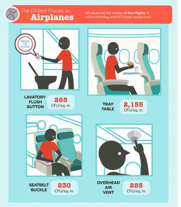 suciedad_aviones