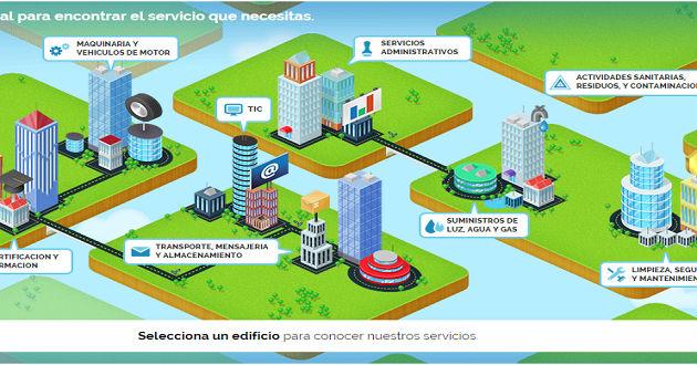 Servicities, primera plataforma profesional de contratación de servicios
