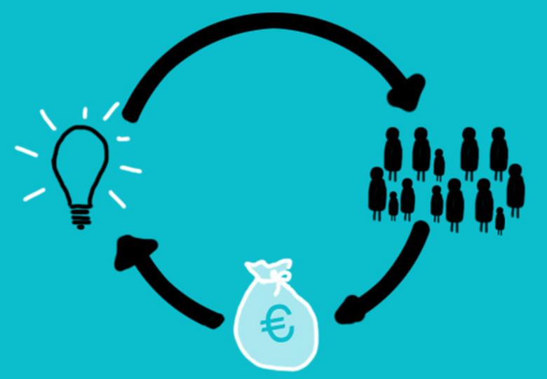 financiacion_startups