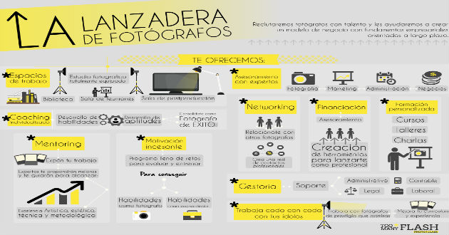 Consigue una beca de 8.000 euros para un programa de emprendimiento para fotografos