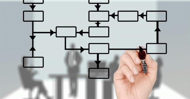 Una de cada siete empresas comprará un nuevo ERP este año