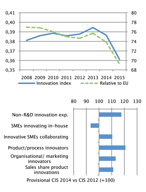 ue_innovation