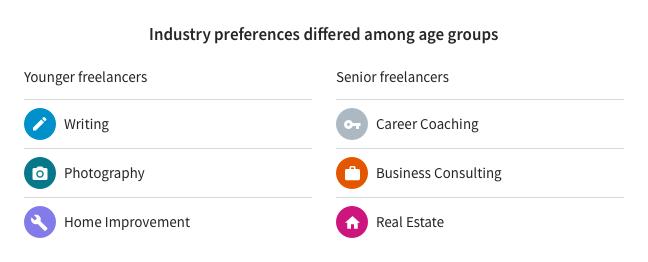 preferencias