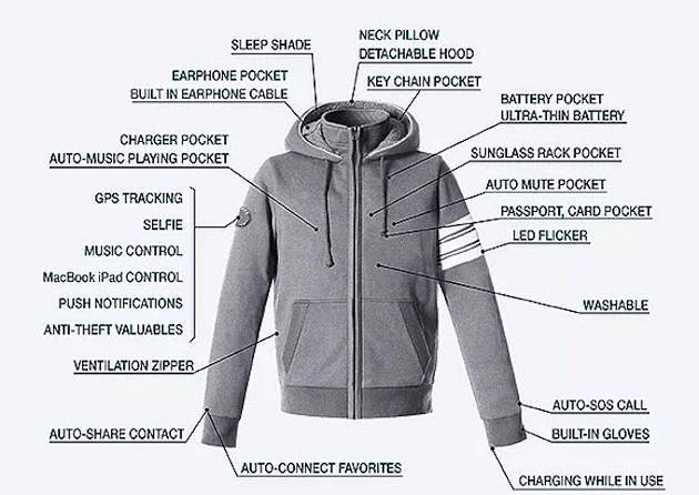 smart-jacket