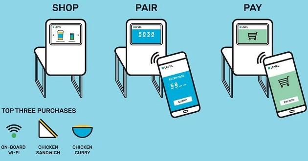 Level se convierte en la primera aerolínea en la que podrás pagar con tu móvil a bordo