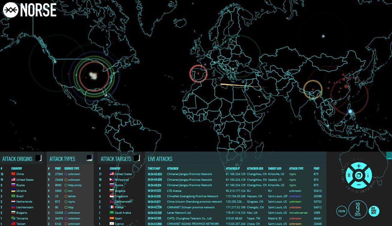 Ciberataques DDoS