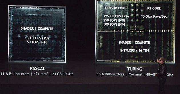 NVIDIA apuesta por Turing y el trazado de rayos en sus nuevas Quadro