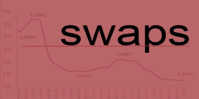 ¿Qué es un swap?